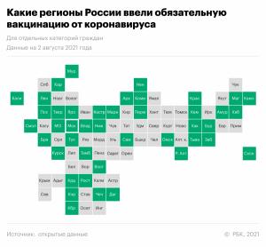 Районите в Русия със задължителна ваксинация за определени категории към 2 август 2021 г.